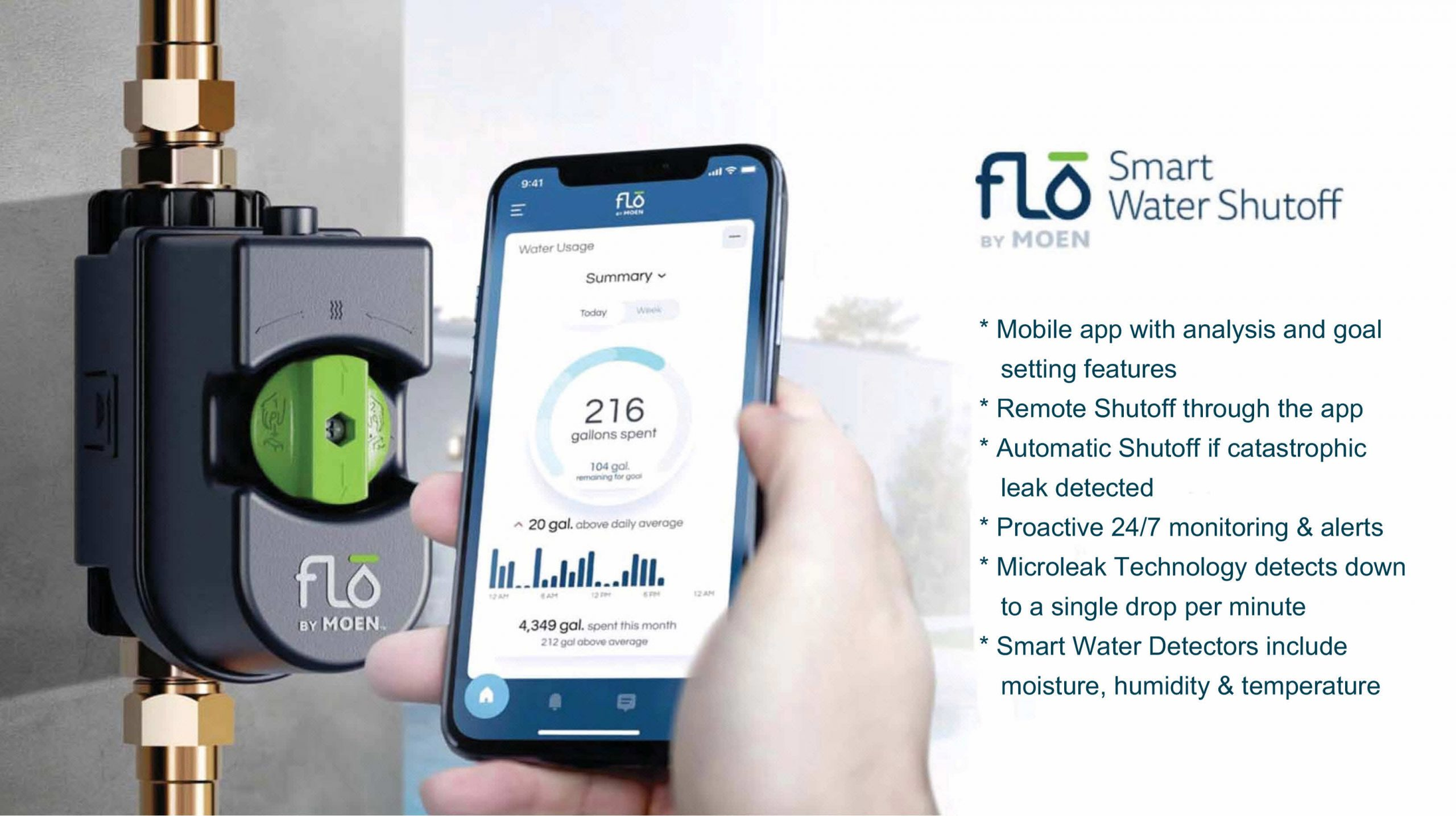 Benfits of Flo by Moen Water Monitoring